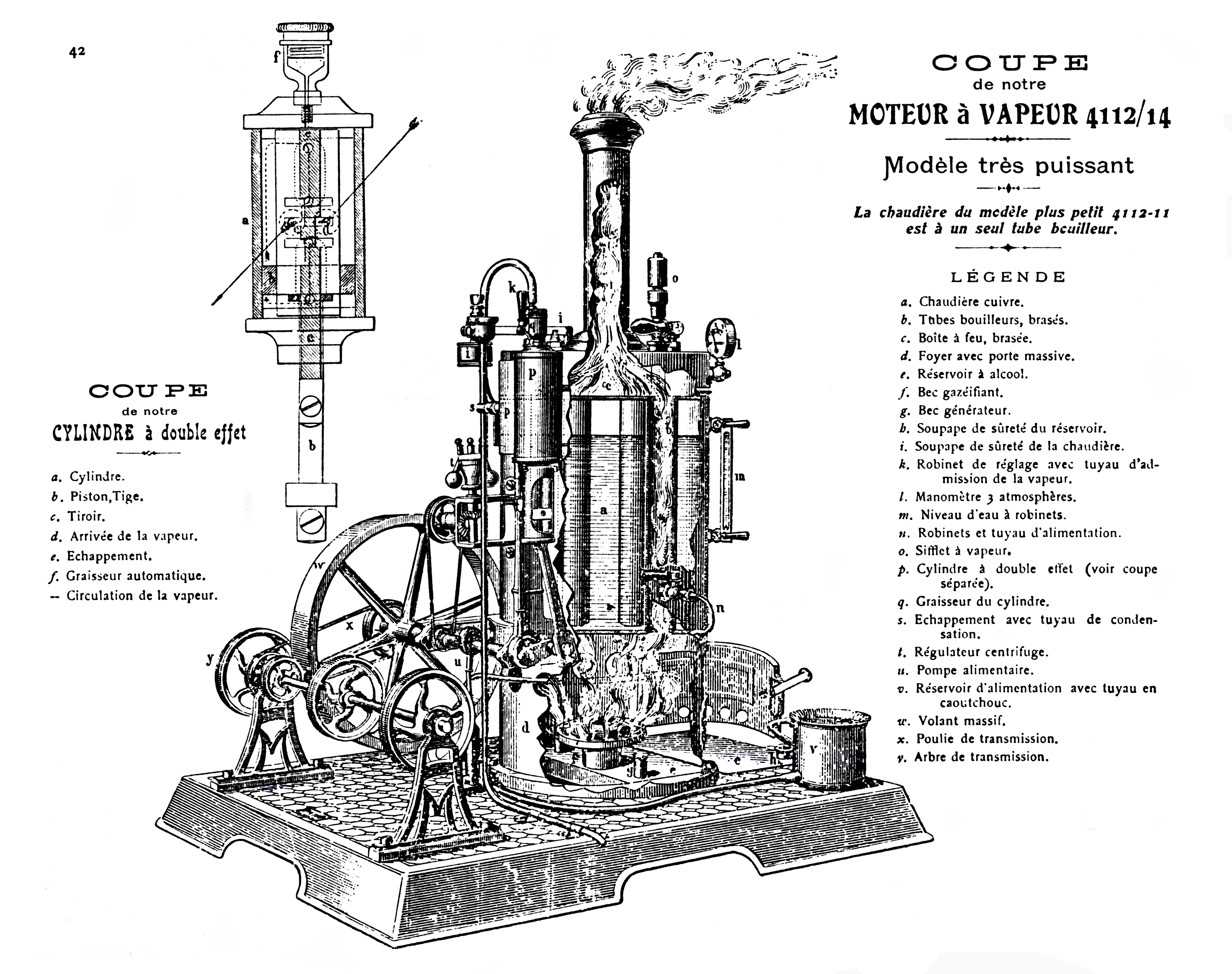 T Diagram Steam Production