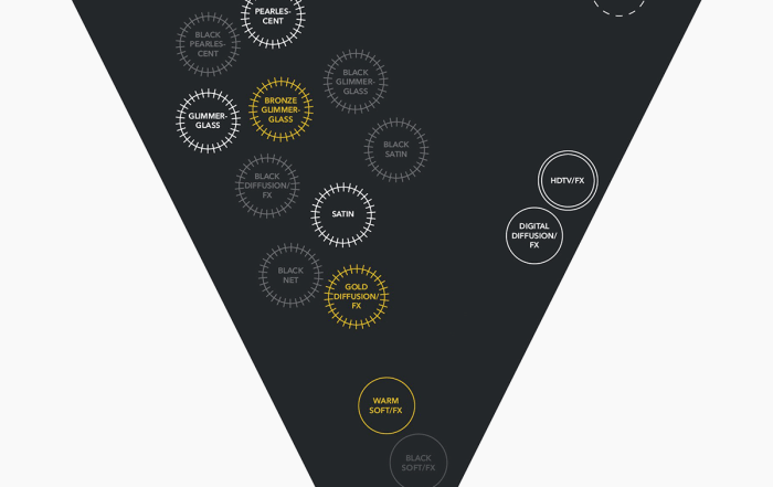TriangleOfDiffusion Web