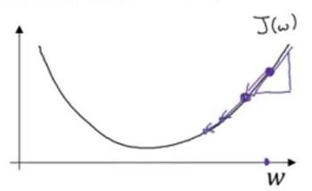 Gradient Descent J(w) when positive slope