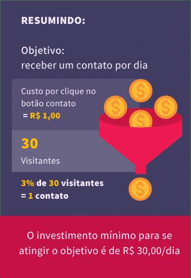 Infografico-explicando-os-custos-de-um-anuncioo