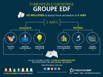 Ingographie EDF 640x480 v3
