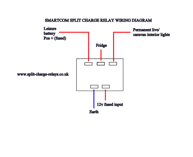 post 10590 0 75059500 1427901269?resize\\\\\\d665%2C541\\\\\\6ssl\\\\\\d1 smartcom split charge wiring diagram efcaviation com 12v split charge relay wiring diagram at reclaimingppi.co