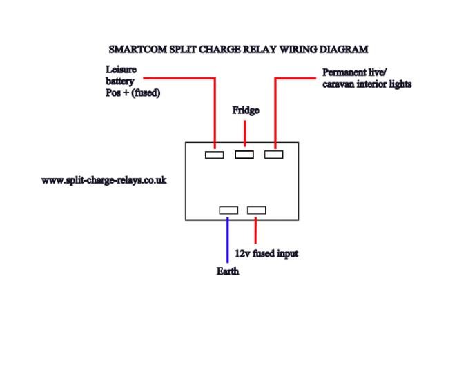 wiring diagram for towbar electrics wiring diagram Towbar 7 Pin Wiring Diagram 7 pin trailer wiring diagram towbar and centre towbar 7 pin wiring diagram