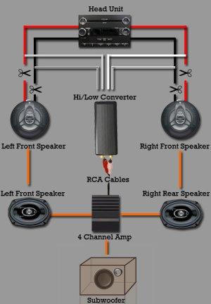 How To: Install a Bose Tyre Sub  Skoda Octavia Guides