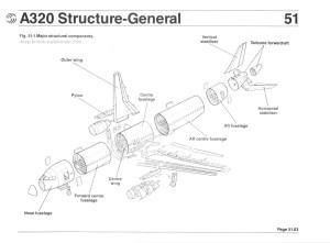BCal A320 Manuals
