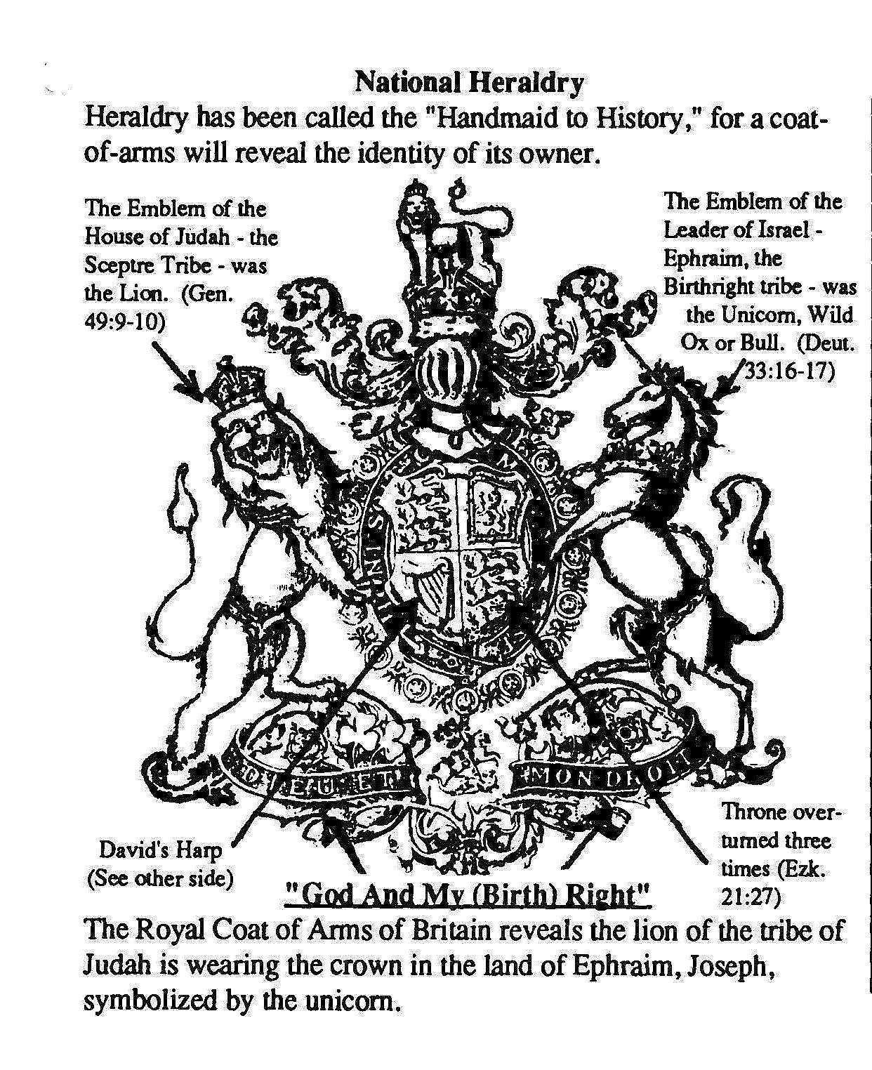 Israelite Heraldry