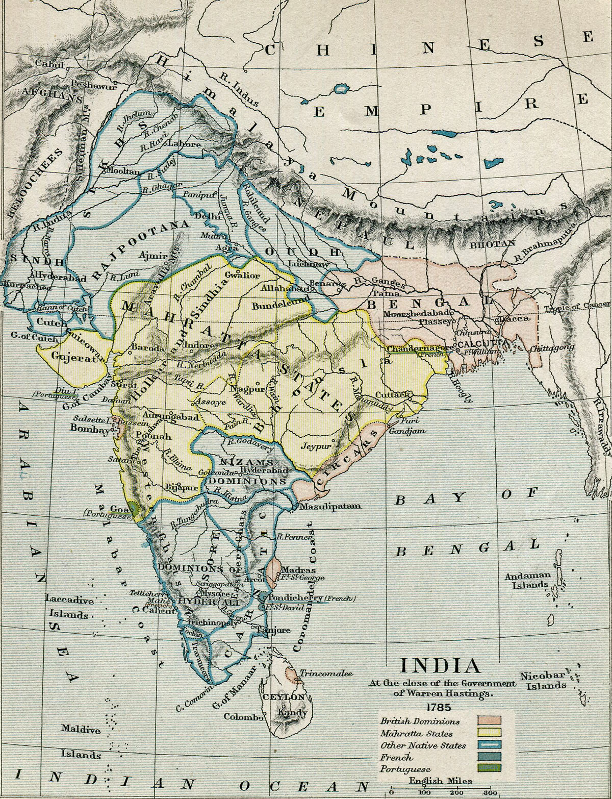 Anglo French Wars In India