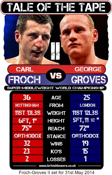 FROCH-GROVES 2