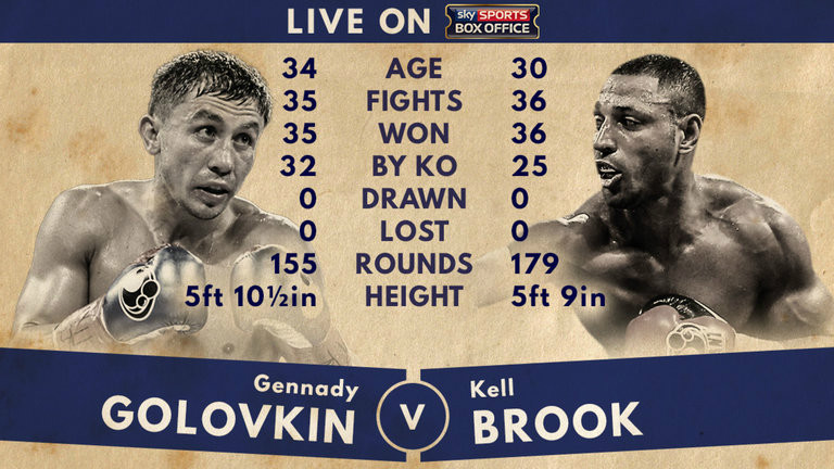 golovkin-brook-boxing-tale-of-the-tape_3770069