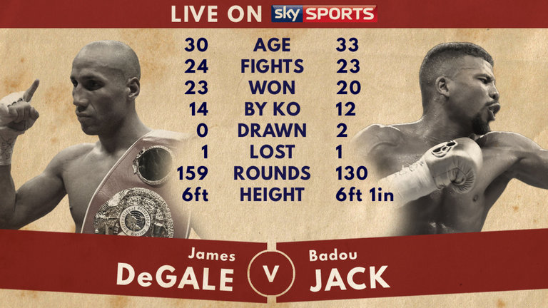skysports-james-degale-badou-jack-tale-of-the-tape_3851595-2