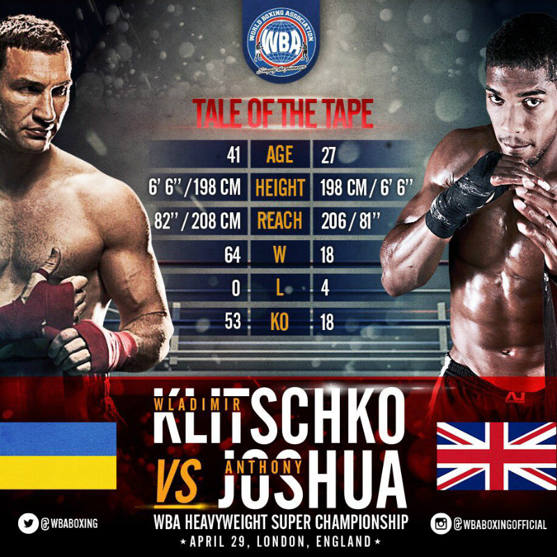 Joshua-klitschko - A View from a Salford Sofa - Plus Tale of the Tape