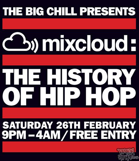 Mixcloud Presents History Of Hip-Hop