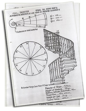 Spiral Staircase Dimensions   Minimum Space For Spiral Staircase   Stair Treads   Building Regulations   Design   Space Saving   Tread Depth