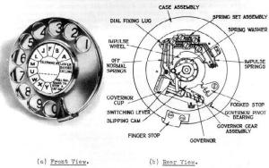 Rotary Dial Phone Wiring Diagram  Wiring Diagram