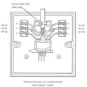 TELEPHONE SOCKET WIRING  HOW TO DO IT