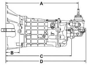 Ford Transmission Options, British V8 Newsletter V12I1  January 2004