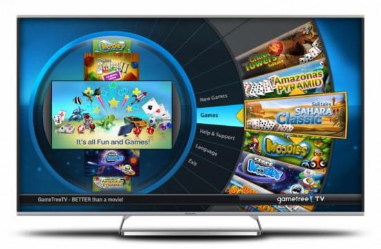 GameTree on Panasonic Viera
