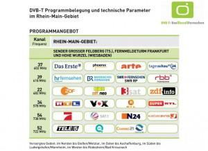 DVB-T Rhein-Main Sender 2014