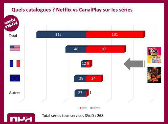 France-catalogues-svod-2015