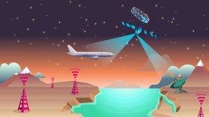 Inmarsat Telekom aeroplane internet service