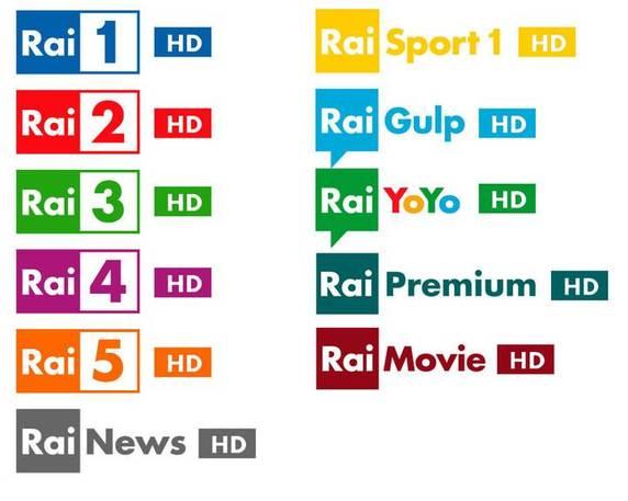 Rai to bring 11 HD channels on Tivusat