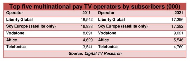 western-europe-pay-tv-operators