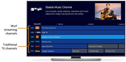 Wurl TV channels added to Espial Elevate video platform