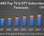 South Asian pay TV and OTT subs to reach 371 million in 2023