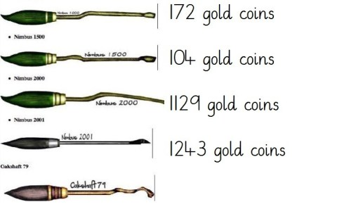 Harry potter broom sticks BRONZE