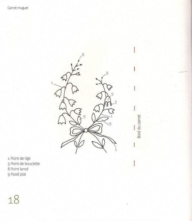 dessins pour broderie traditionnelle