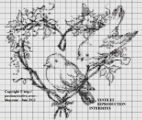 diagramme broderie point de croix gratuit