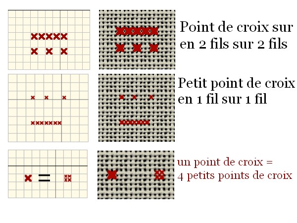point compte explication
