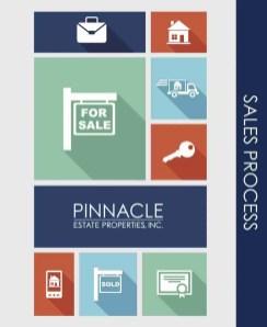 bc.pep.LP.Tab3-Sales