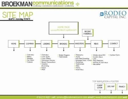 bc.RCI.web-sitemap.d2live-11-14-11
