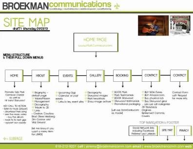 bc.MarkC.web-sitemap.d1-010312