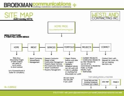 bc.WCI.web-sitemap.d1-010712