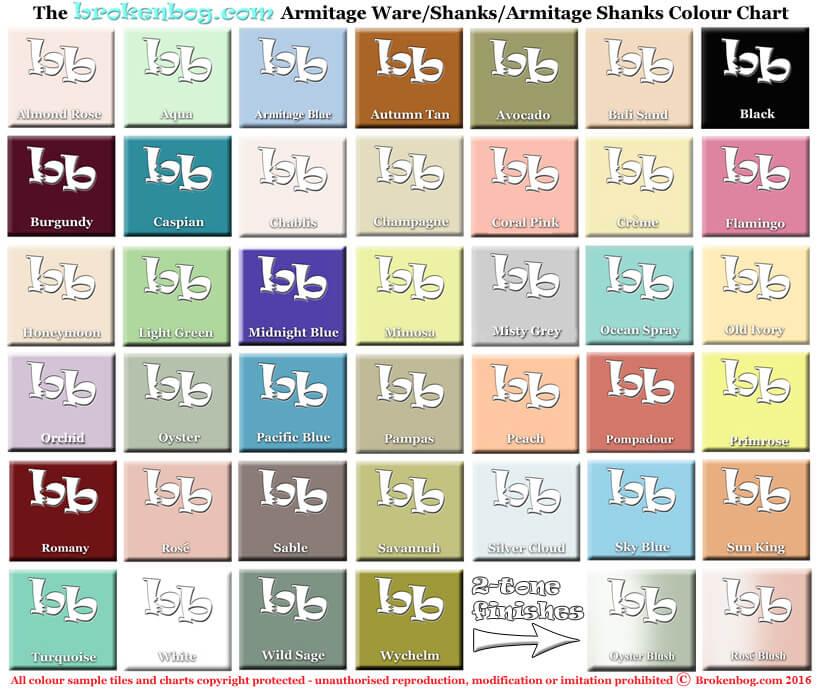 Bathroom colourchart Armitage