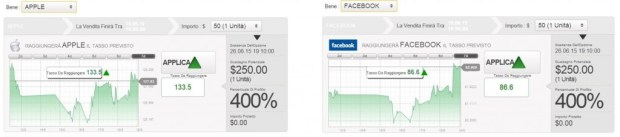trading azioni apple e facebook