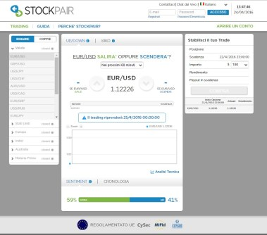 stockpair piattaforma di trading
