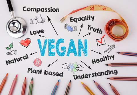 Vegan Wellness
