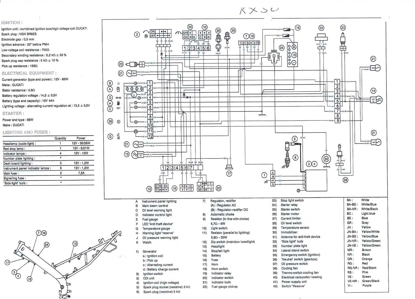 Wiring Diagram Motorhispania