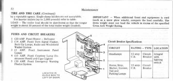 ford f100 fuse box  description wiring diagrams hill