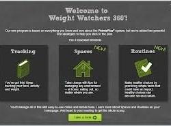 Weighing In: Weight Watchers 360