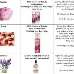 Flower and Essence of Beauty Products Pairing