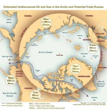 MAP Undiscovered Arctic Oil And Gas And Potential Trade Routes - Gas map