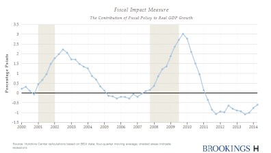 fiscal_barometer001