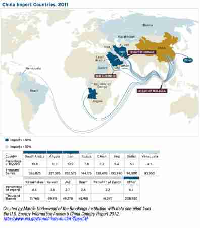 map energy china import countries 2011a