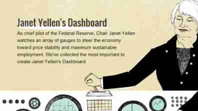 yellen_dashboard_thumb