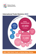 internationaltradestatistics