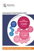 internationaltradestatistics
